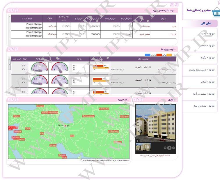 نمونه داشبورد مدیریت پروژه